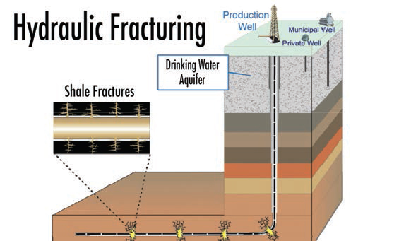 shows image of typical fracking operation